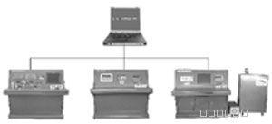 自动化仪表综合校验系统