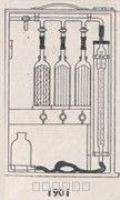 1901奥氏气体分析器图片