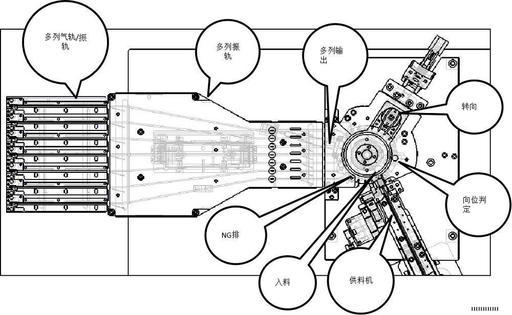 振盘式散料供料系统